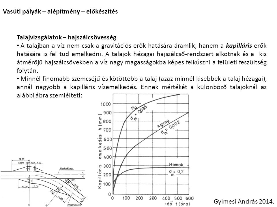 Vasúti pályák – alépítmény – előkészítés Gyimesi András 2014. Talajvizsgálatok – hajszálcsövesség A talajban a víz nem csak a gravitációs erők hatásár