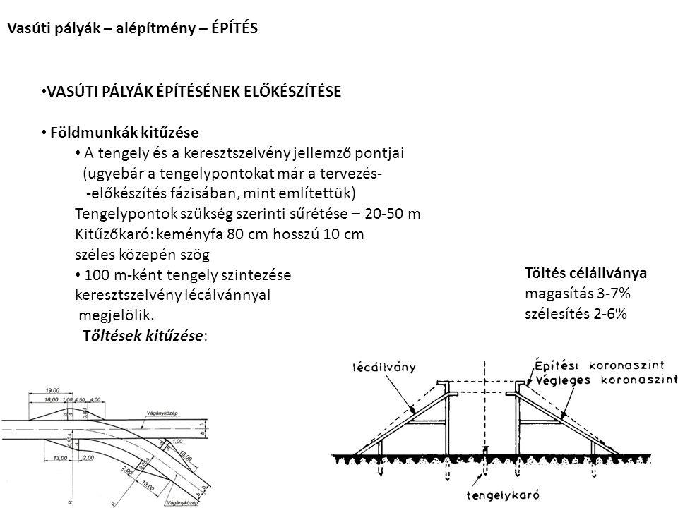 Vasúti pályák – alépítmény – ÉPÍTÉS VASÚTI PÁLYÁK ÉPÍTÉSÉNEK ELŐKÉSZÍTÉSE Földmunkák kitűzése A tengely és a keresztszelvény jellemző pontjai (ugyebár