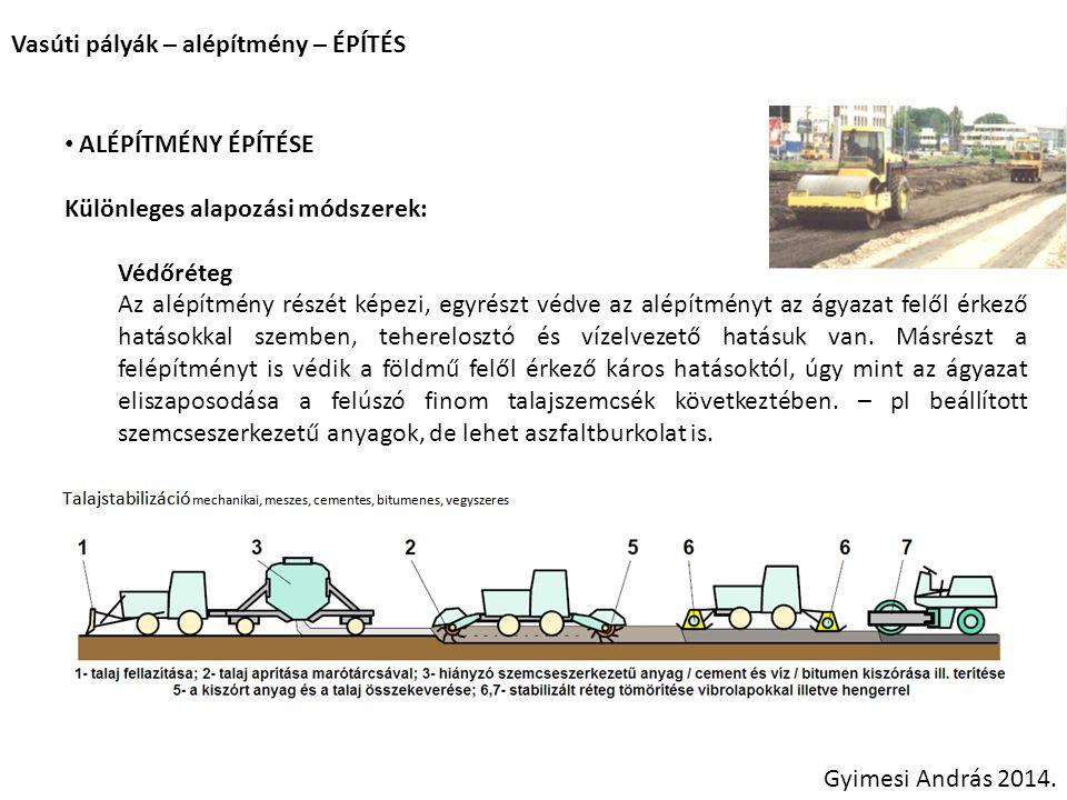 Vasúti pályák – alépítmény – ÉPÍTÉS Gyimesi András 2014. ALÉPÍTMÉNY ÉPÍTÉSE Különleges alapozási módszerek: Védőréteg Az alépítmény részét képezi, egy