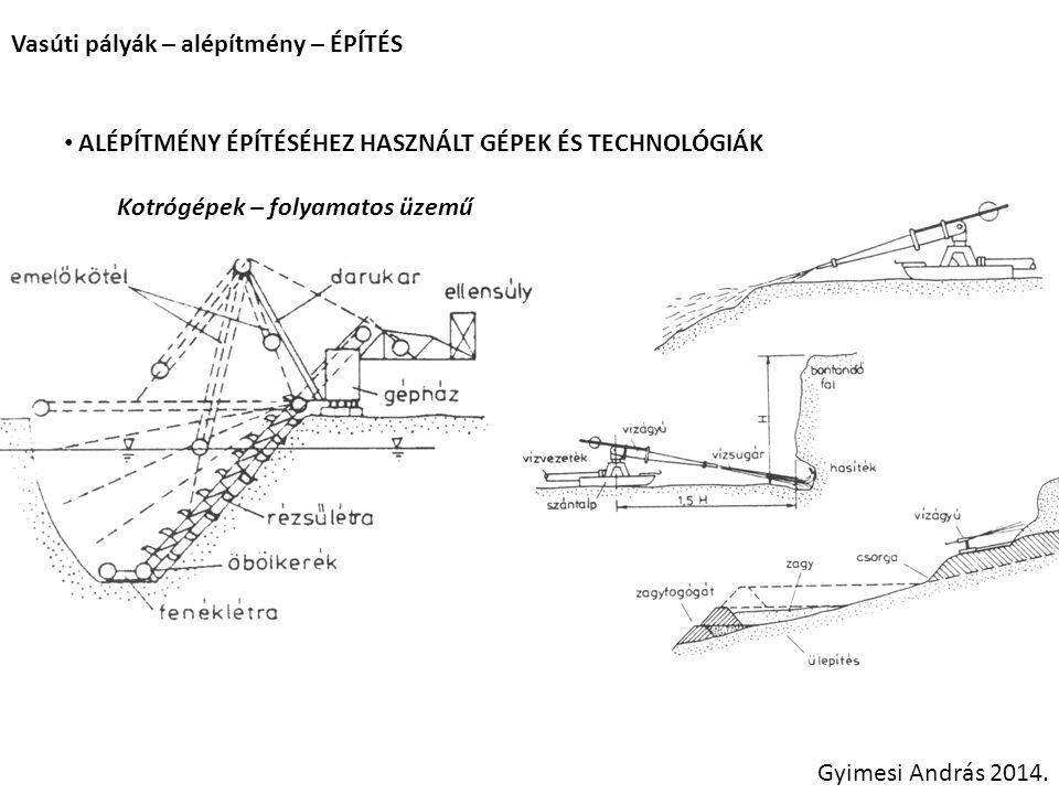Vasúti pályák – alépítmény – ÉPÍTÉS Gyimesi András 2014. ALÉPÍTMÉNY ÉPÍTÉSÉHEZ HASZNÁLT GÉPEK ÉS TECHNOLÓGIÁK Kotrógépek – folyamatos üzemű
