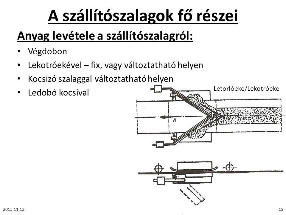 A szállítószalagok fő részei 2013.11.13.15 Anyag levétele a szállítószalagról: Végdobon Lekotróekével – fix, vagy változtatható helyen Kocsizó szalagg