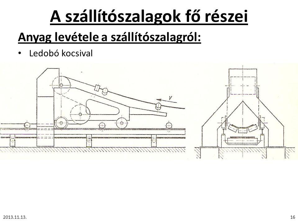 A szállítószalagok fő részei 2013.11.13.16 Anyag levétele a szállítószalagról: Ledobó kocsival