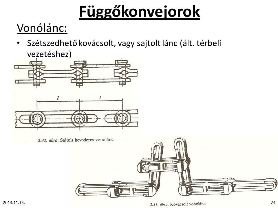Függőkonvejorok Vonólánc: Szétszedhető kovácsolt, vagy sajtolt lánc (ált. térbeli vezetéshez) 2013.11.13.24