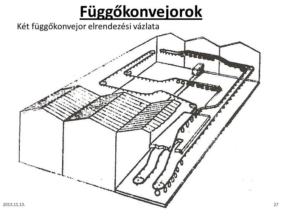 Függőkonvejorok Két függőkonvejor elrendezési vázlata 2013.11.13.27