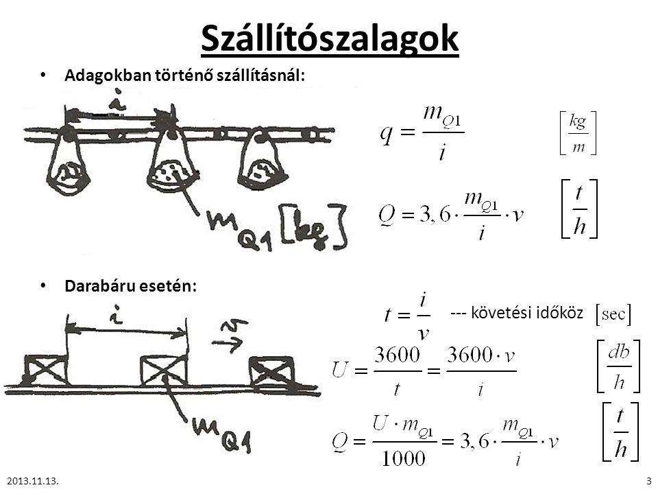 Függőkonvejorok Vonólánc: Szétszedhető kovácsolt, vagy sajtolt lánc (ált.