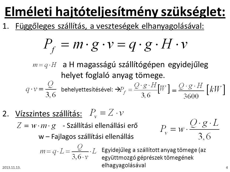 Függőkonvejorok Egyszerűsített vonóerőszámítás: ahol: F m – a vonóerő a láncban a vizsgált szakasz elején F n – vonóerő a szakasz végén L mn ill H mn – a vizsgált szakasz vízszintes és függőleges vetületi hossza q – az áru 1 méterre eső tömege q 0 – a vonóelem és a függeszték 1 méterre eső tömege µ z – a futóművek vontatási ellenállástényezője k – a pályaívek ellenállástényezője (ált.