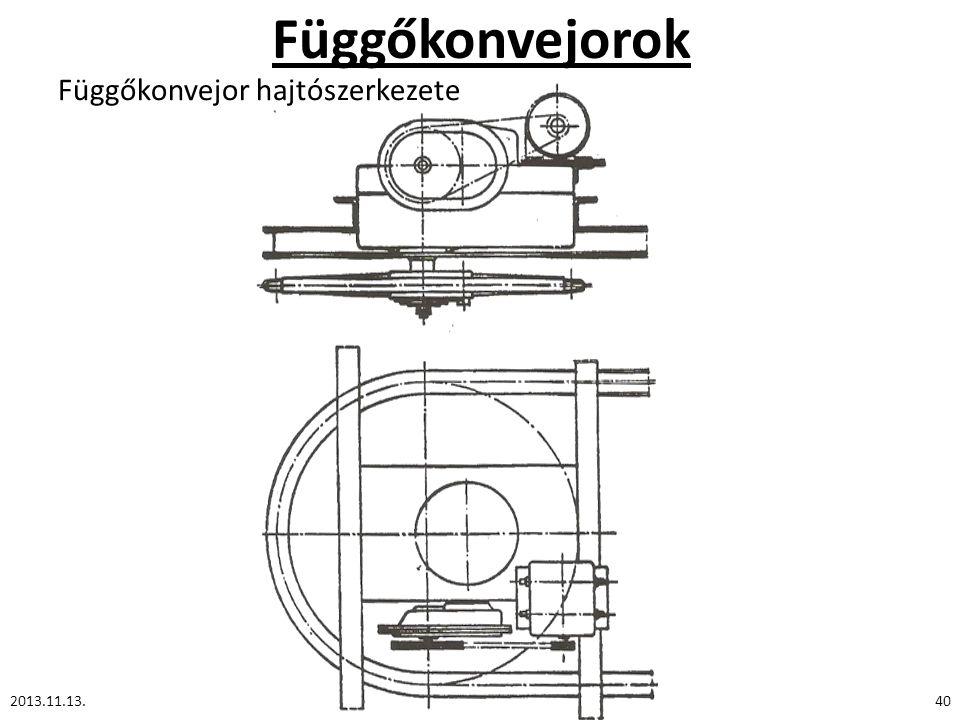 Függőkonvejorok Függőkonvejor hajtószerkezete 2013.11.13.40