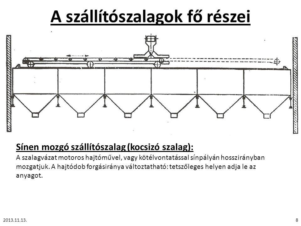 A szállítószalagok fő részei 2013.11.13.8 Sínen mozgó szállítószalag (kocsizó szalag): A szalagvázat motoros hajtóművel, vagy kötélvontatással sínpály