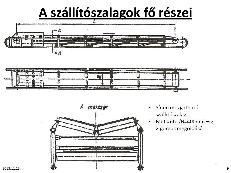 A szállítószalagok fő részei 2013.11.13. Sínen mozgatható szállítószalag Metszete /B=400mm –ig 2 görgős megoldás/ 9 9