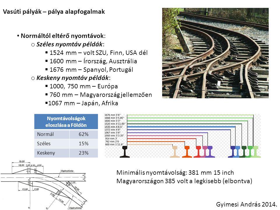 Vasúti pályák – pálya alapfogalmak Gyimesi András 2014. Normáltól eltérő nyomtávok: o Széles nyomtáv példák:  1524 mm – volt SZU, Finn, USA dél  160