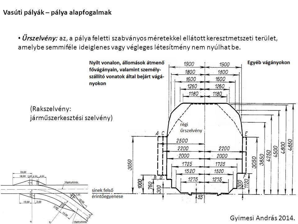 Vasúti pályák – pálya alapfogalmak Gyimesi András 2014. Űrszelvény: az, a pálya feletti szabványos méretekkel ellátott keresztmetszeti terület, amelyb