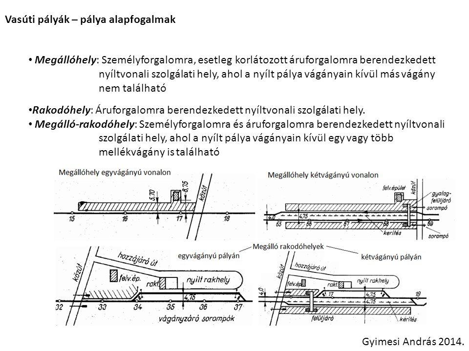 Vasúti pályák – pálya alapfogalmak Gyimesi András 2014. Megállóhely: Személyforgalomra, esetleg korlátozott áruforgalomra berendezkedett nyíltvonali s