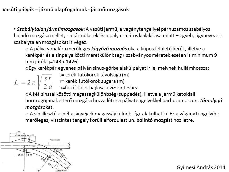 Vasúti pályák – jármű alapfogalmak - járműmozgások Gyimesi András 2014. Szabálytalan járműmozgások: A vasúti jármű, a vágánytengellyel párhuzamos szab