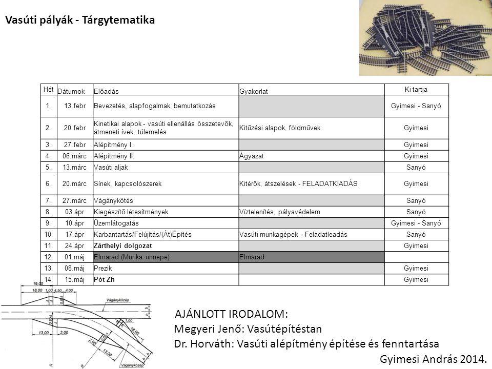 Vasúti pályák - Tárgytematika Gyimesi András 2014. AJÁNLOTT IRODALOM: Megyeri Jenő: Vasútépítéstan Dr. Horváth: Vasúti alépítmény építése és fenntartá