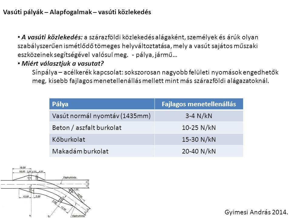 Vasúti pályák – Alapfogalmak – vasúti közlekedés Gyimesi András 2014. A vasúti közlekedés: a szárazföldi közlekedés alágaként, személyek és árúk olyan