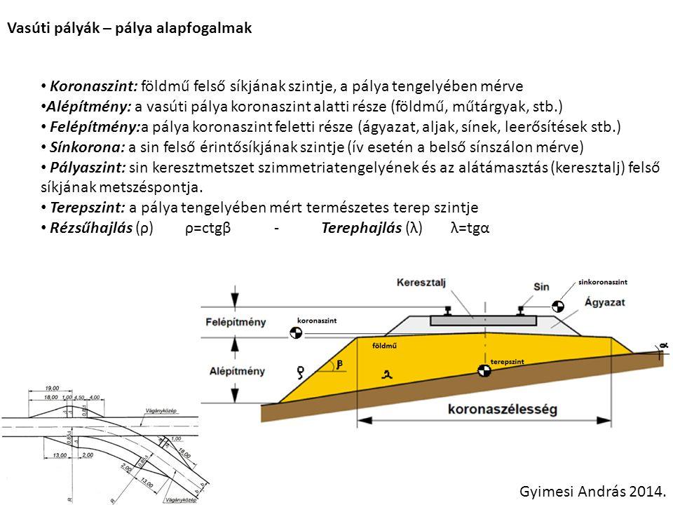 Vasúti pályák – pálya alapfogalmak Gyimesi András 2014. Koronaszint: földmű felső síkjának szintje, a pálya tengelyében mérve Alépítmény: a vasúti pál
