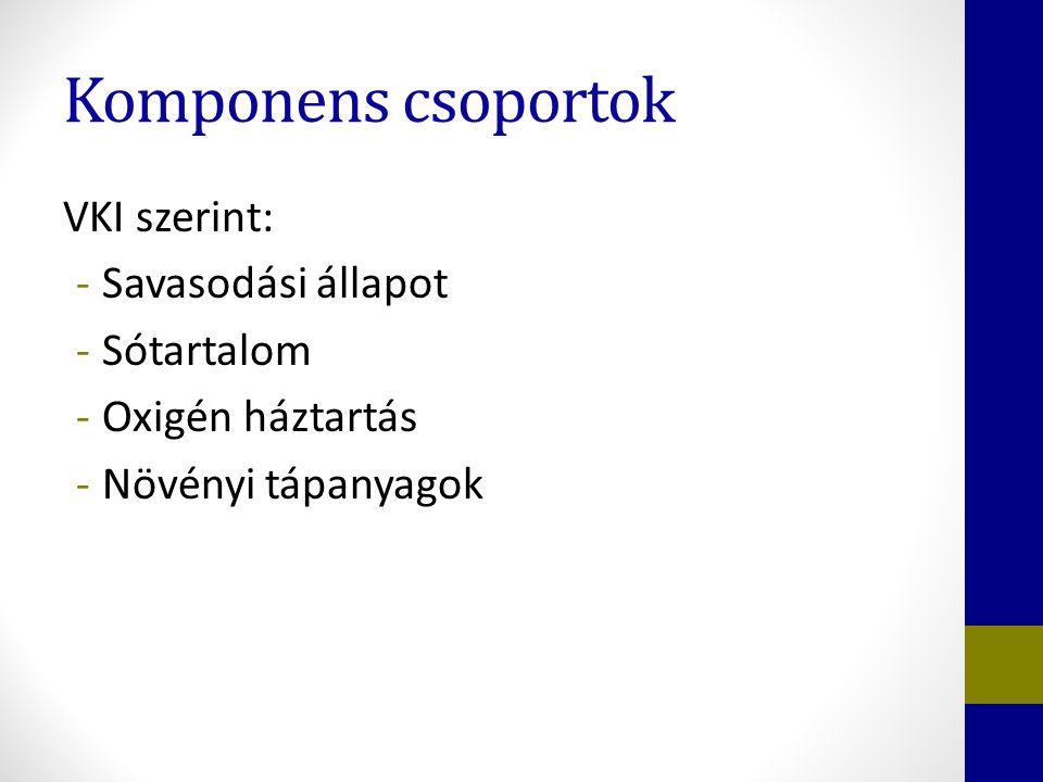 Komponens csoportok VKI szerint: -Savasodási állapot -Sótartalom -Oxigén háztartás -Növényi tápanyagok