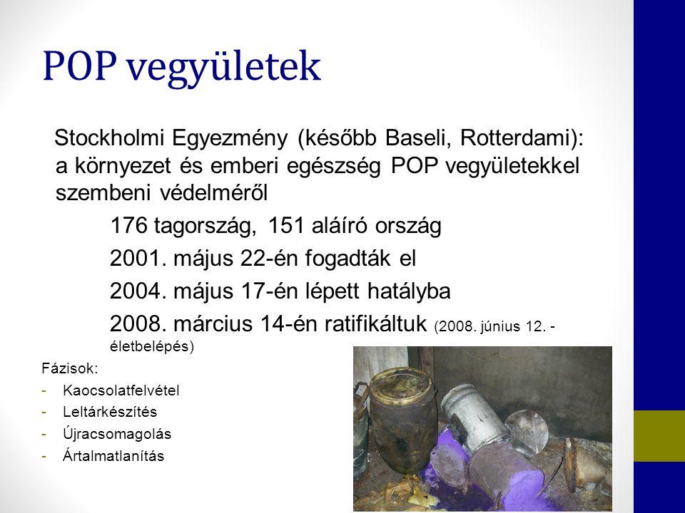 POP vegyületek Stockholmi Egyezmény (később Baseli, Rotterdami): a környezet és emberi egészség POP vegyületekkel szembeni védelméről 176 tagország, 1