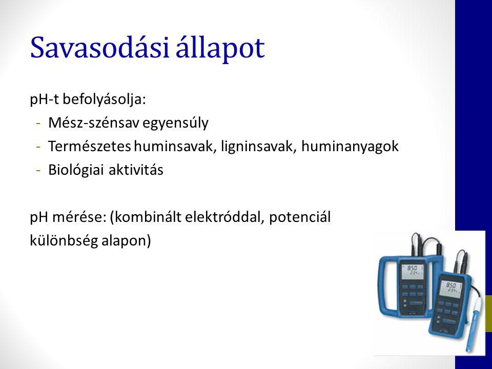 pH-t befolyásolja: -Mész-szénsav egyensúly -Természetes huminsavak, ligninsavak, huminanyagok -Biológiai aktivitás pH mérése: (kombinált elektróddal,