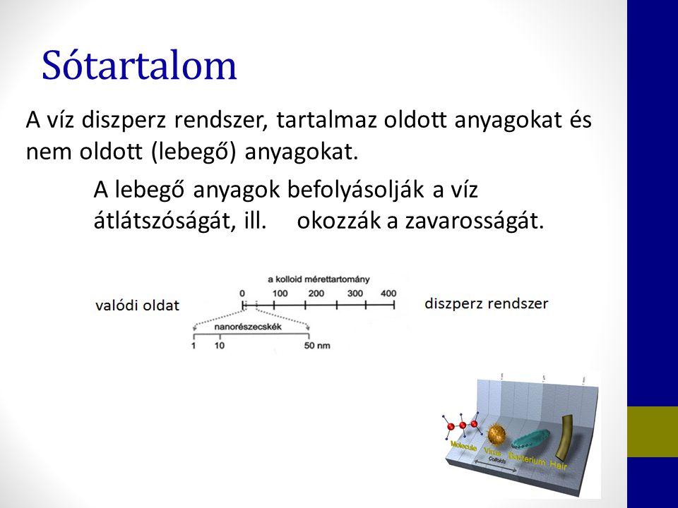 Sótartalom A víz diszperz rendszer, tartalmaz oldott anyagokat és nem oldott (lebegő) anyagokat. A lebegő anyagok befolyásolják a víz átlátszóságát, i
