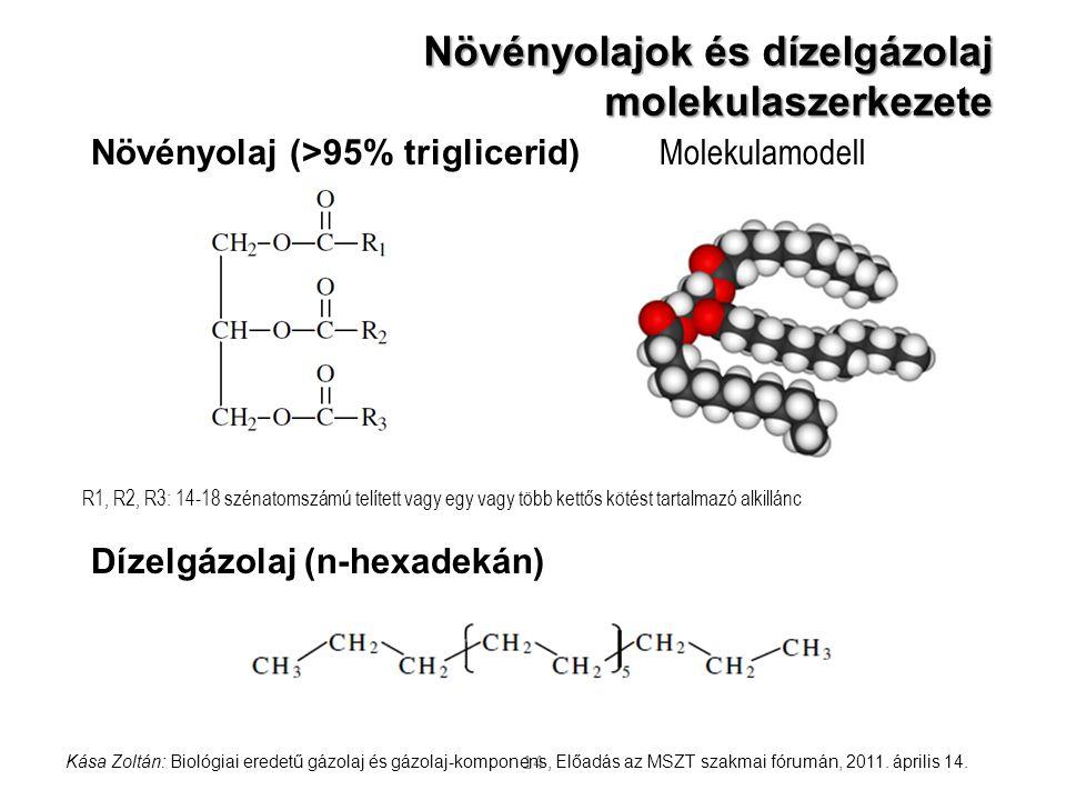14 Molekulamodell Növényolaj (>95% triglicerid) R1, R2, R3: 14-18 szénatomszámú telített vagy egy vagy több kettős kötést tartalmazó alkillánc Dízelgá