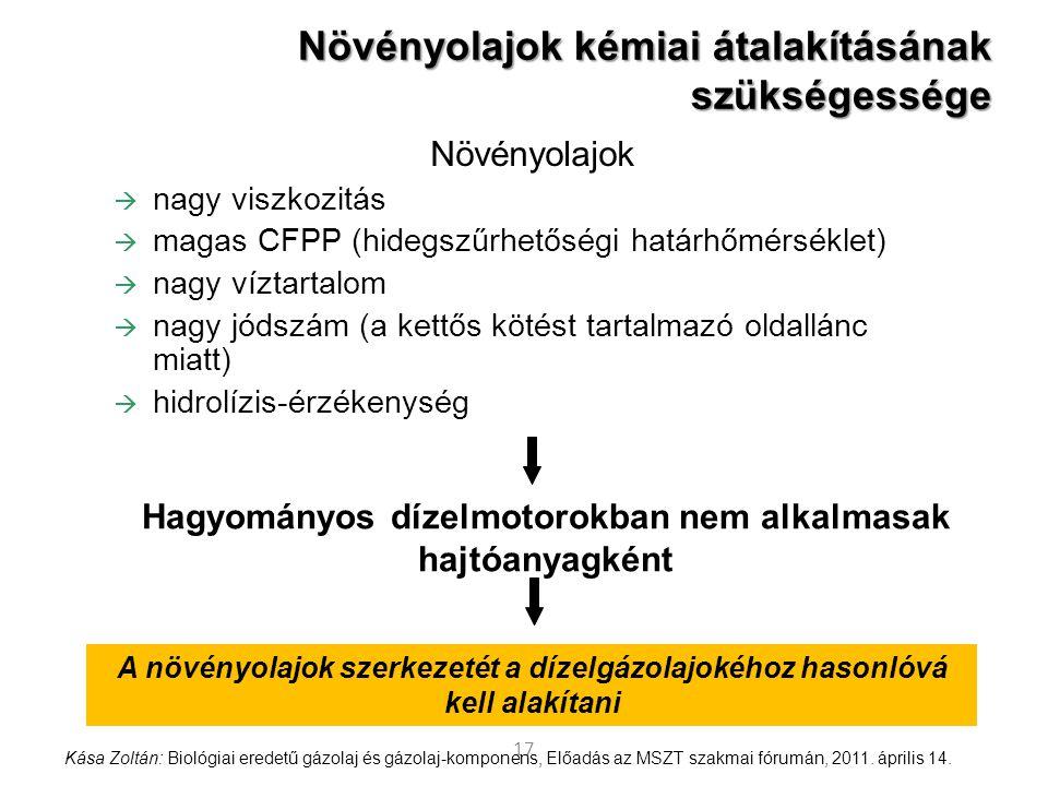 17 Növényolajok kémiai átalakításának szükségessége Növényolajok  nagy viszkozitás  magas CFPP (hidegszűrhetőségi határhőmérséklet)  nagy víztartal