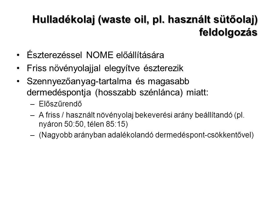 Hulladékolaj (waste oil, pl. használt sütőolaj) feldolgozás Észterezéssel NOME előállítására Friss növényolajjal elegyítve észterezik Szennyezőanyag-t