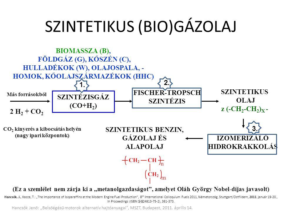21 SZINTETIKUS (BIO)GÁZOLAJ SZINTÉZISGÁZ (CO+H 2 ) FISCHER-TROPSCH SZINTÉZIS BIOMASSZA (B), FÖLDGÁZ (G), KŐSZÉN (C), HULLADÉKOK (W), OLAJOSPALA, - HOM