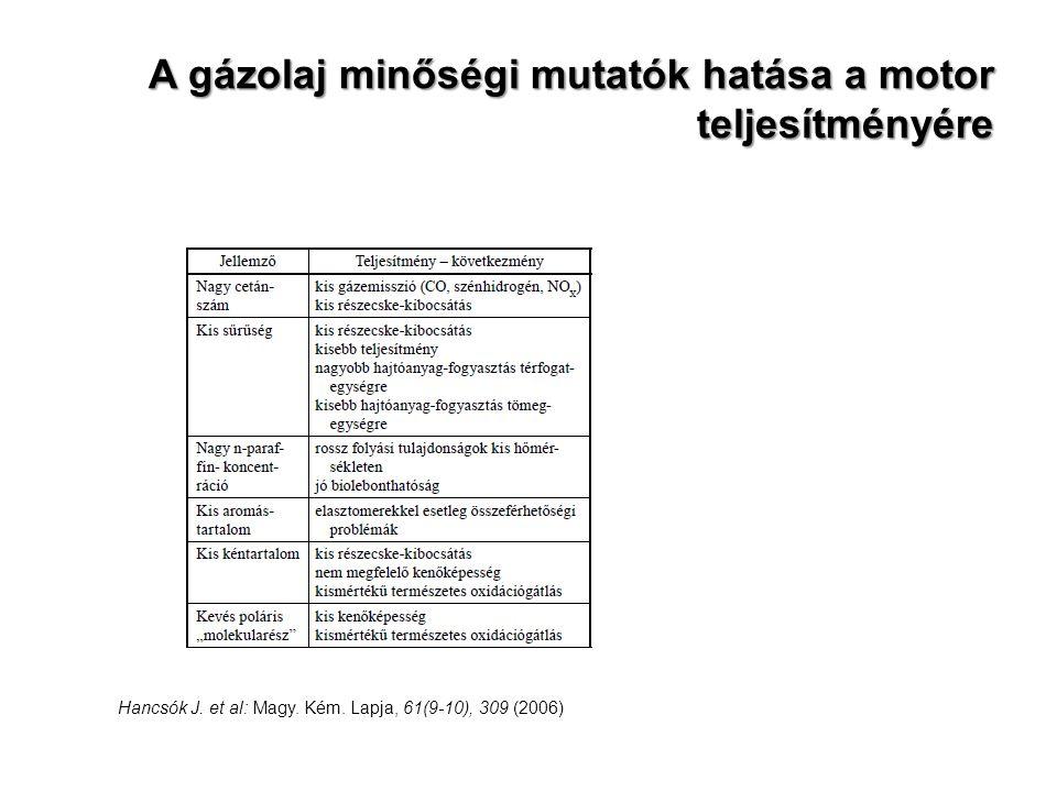 A gázolaj minőségi mutatók hatása a motor teljesítményére Hancsók J. et al: Magy. Kém. Lapja, 61(9-10), 309 (2006)