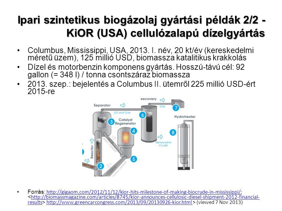 Ipari szintetikus biogázolaj gyártási példák 2/2 - KiOR (USA) cellulózalapú dízelgyártás Columbus, Mississippi, USA, 2013. I. név, 20 kt/év (kereskede