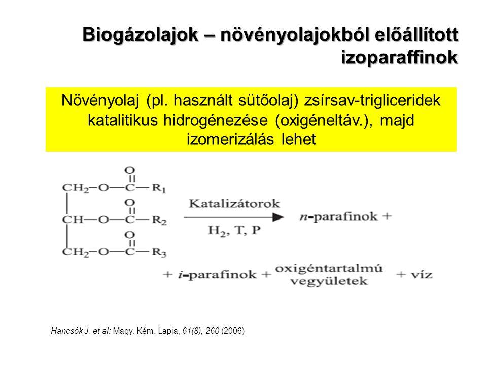 Biogázolajok – növényolajokból előállított izoparaffinok Hancsók J. et al: Magy. Kém. Lapja, 61(8), 260 (2006) Növényolaj (pl. használt sütőolaj) zsír