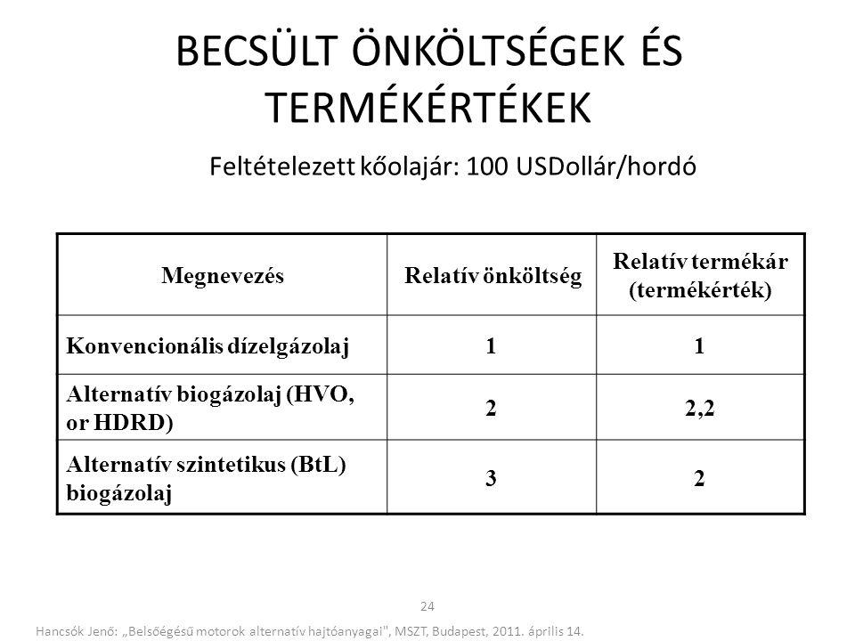 24 BECSÜLT ÖNKÖLTSÉGEK ÉS TERMÉKÉRTÉKEK Feltételezett kőolajár: 100 USDollár/hordó MegnevezésRelatív önköltség Relatív termékár (termékérték) Konvenci