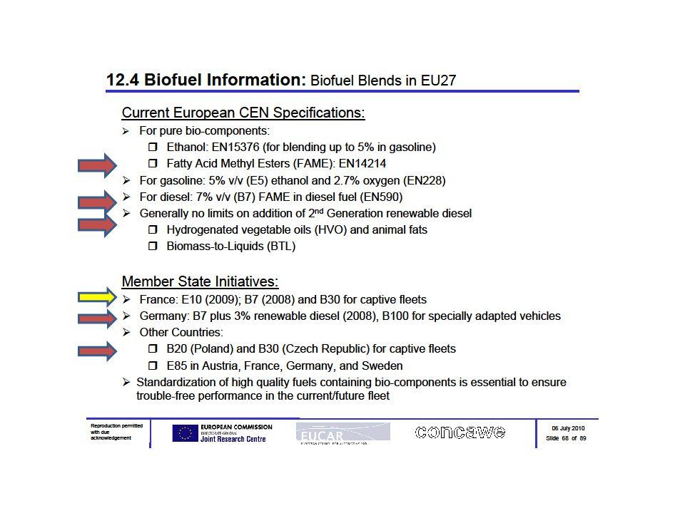 Második generációs hidrogénezett növényolajok (HVO or HDRD – hydrogenation derived renewable diesel) (fejlesztés és/vagy tesztelés több vállalatnál, incl.