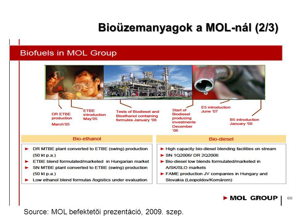 Bioüzemanyagok a MOL-nál (2/3) Source: MOL befektetői prezentáció, 2009. szep.