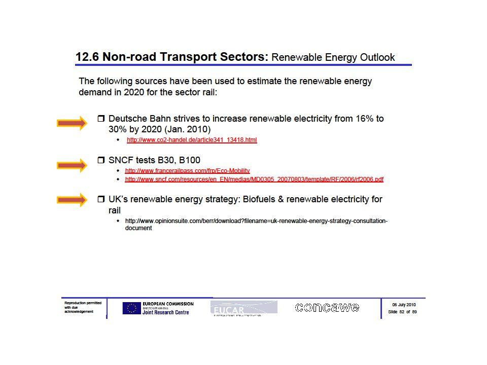 17 Növényolajok kémiai átalakításának szükségessége Növényolajok  nagy viszkozitás  magas CFPP (hidegszűrhetőségi határhőmérséklet)  nagy víztartalom  nagy jódszám (a kettős kötést tartalmazó oldallánc miatt)  hidrolízis-érzékenység Hagyományos dízelmotorokban nem alkalmasak hajtóanyagként A növényolajok szerkezetét a dízelgázolajokéhoz hasonlóvá kell alakítani Kása Zoltán: Biológiai eredetű gázolaj és gázolaj-komponens, Előadás az MSZT szakmai fórumán, 2011.