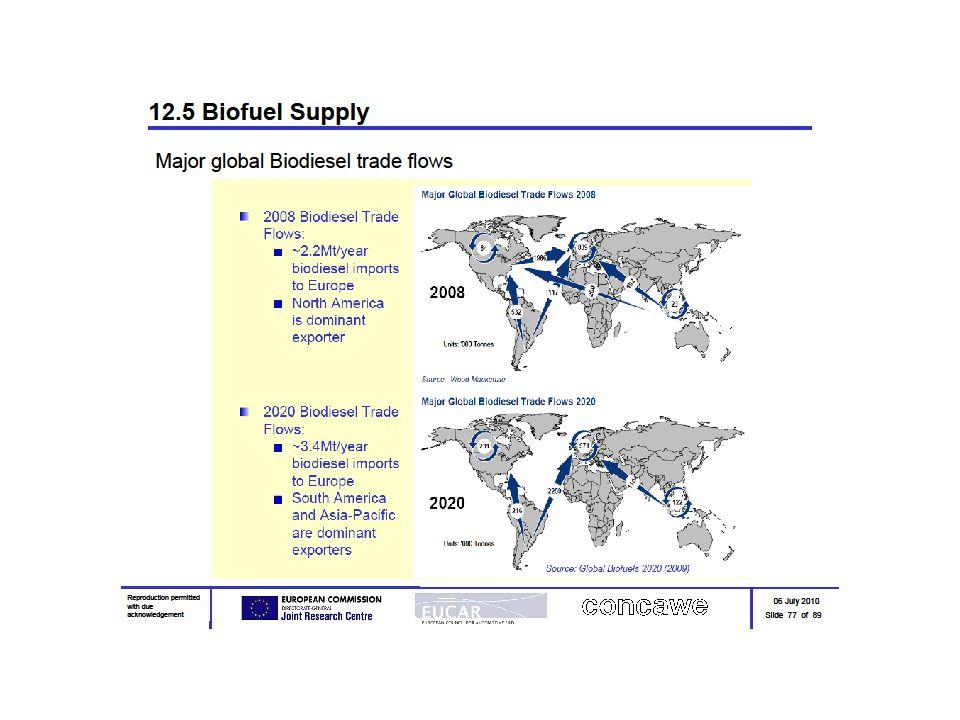 """A biodízel (NOME), mint alternatív motorhajtóanyag Felhasználás dízel gázolaj komponensként B7 (EN590:2011), B10, B20, B30 vagy B100 (EN14214) Kritikája: –A növényolaj típusa (alapanyagminőség) fontos: Telitettség: a cetánszám a zsírsavakban levő kettőskötések számának növekedésekor (amit a jódszám növekedése jelez) szignifikánsan csökken, míg a CFPP javul Szénlánc hossz: rövidebb szénlánc mellett kisebb CH- és CO-emisszió és jobb CFPP –Fűtőértéke 86-92%-a a dízel gázolajénak - nagyobb fajlagos fogyasztás  –Megengedett sűrűsége, viszkozitása és víztartalma rosszabb (nagyobb) mint a dízel gázolajé  –Cetánszáma, kokszosodási maradéka közel áll a dízel gázolajéhoz –CFPP-je magas, hidegindítási gondot okozhat, adalékkal csökkentendő  –Jobb (magasabb) lobbanáspontja van mint a dízel gázolajnak –Kis mennyiségben (0,2-0,5%) is szignifikánsan javítja a 'kénmentes' és kis aromástartalmú dízel gázolaj kenőképességét –Rossz az oxidációs stabilitása, biológia bomlása tárolási gondot okoz; réz, ólom, cink gyorsítja az oxidációját (oldhatatlan komponensek keletkeznek)  –Glicerin-, metanol- és foszfortartalma gondot okoz  –Növeli az NOx-kibocsátást –Csökkenti a részecske- és az ÜHG-emissziót –Tisztán (B100) megtámadja a nitril-, poliuretán- és polivinil-származékokat és a PP-t  Hancsók Jenő: """"Belsőégésű motorok alternatív hajtóanyagai , MSZT, Budapest, 2011."""