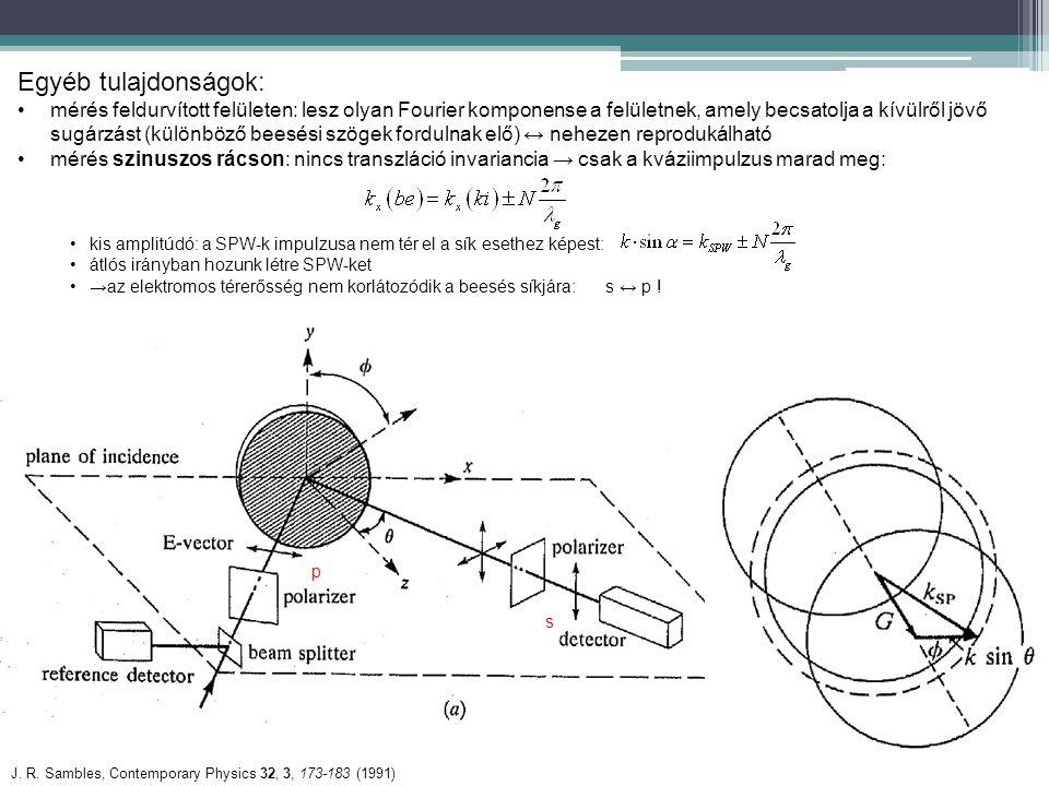 Egyéb tulajdonságok: mérés feldurvított felületen: lesz olyan Fourier komponense a felületnek, amely becsatolja a kívülről jövő sugárzást (különböző b