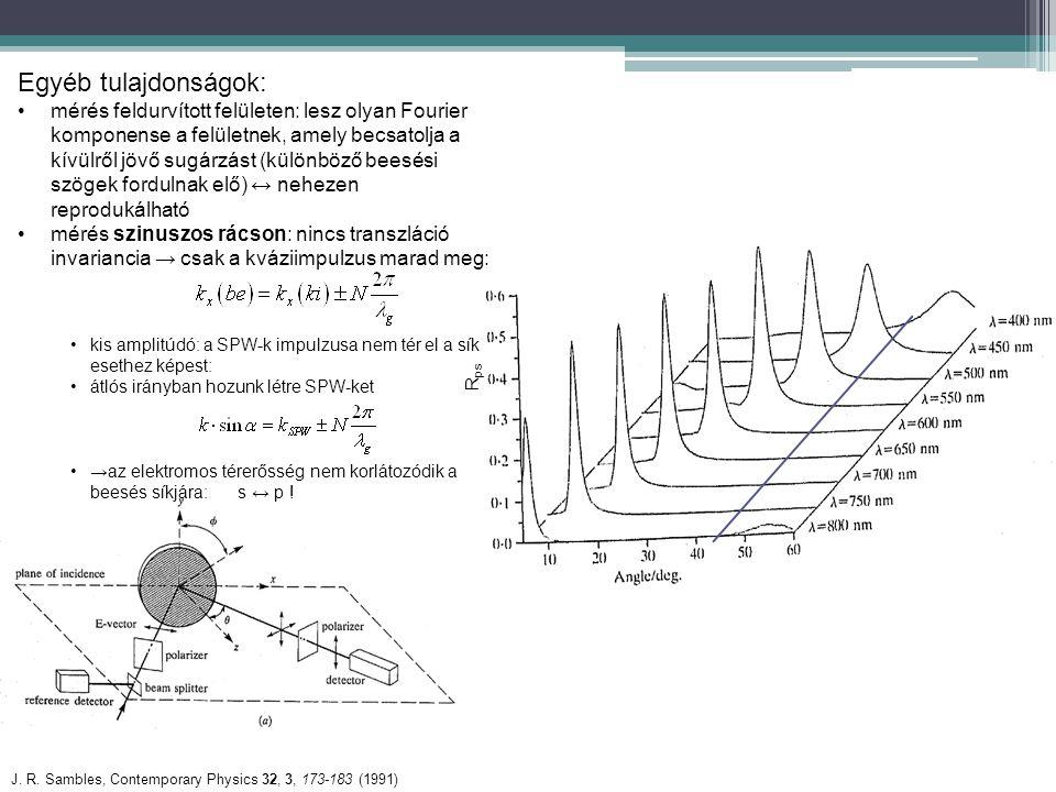 R ps Egyéb tulajdonságok: mérés feldurvított felületen: lesz olyan Fourier komponense a felületnek, amely becsatolja a kívülről jövő sugárzást (különb