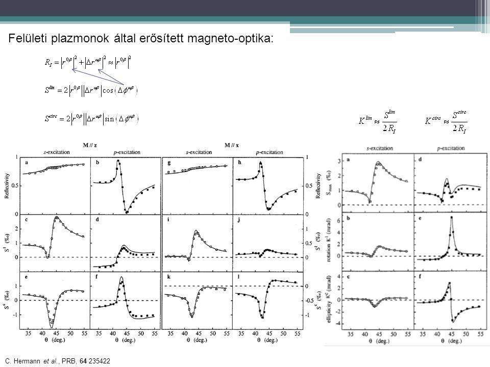 Felületi plazmonok által erősített magneto-optika: C. Hermann et al., PRB, 64 235422