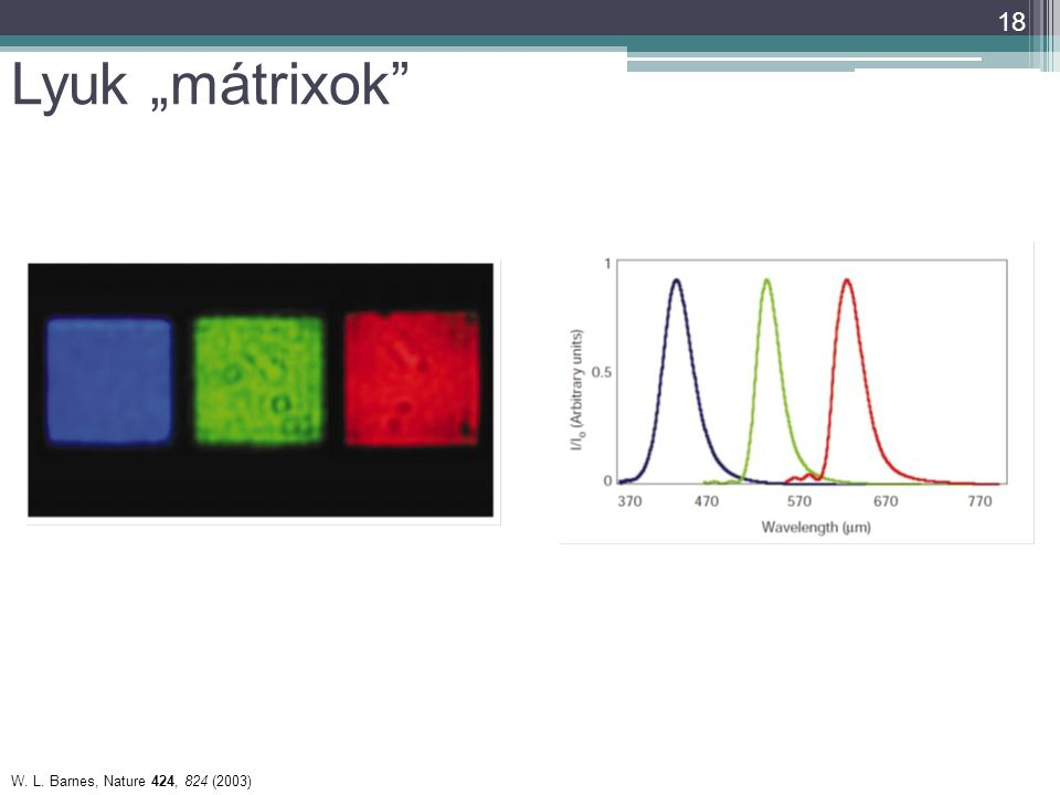 "Lyuk ""mátrixok"" 18 W. L. Barnes, Nature 424, 824 (2003)"