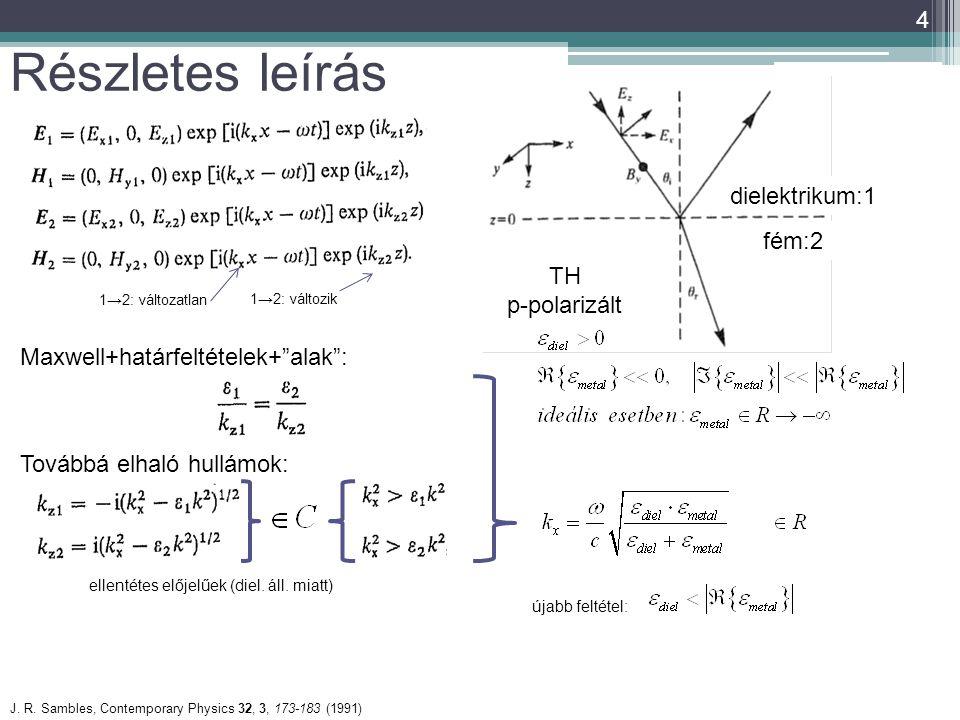 """4 J. R. Sambles, Contemporary Physics 32, 3, 173-183 (1991) Részletes leírás TH p-polarizált fém:2 dielektrikum:1 Maxwell+határfeltételek+""""alak"""": 1→2:"""