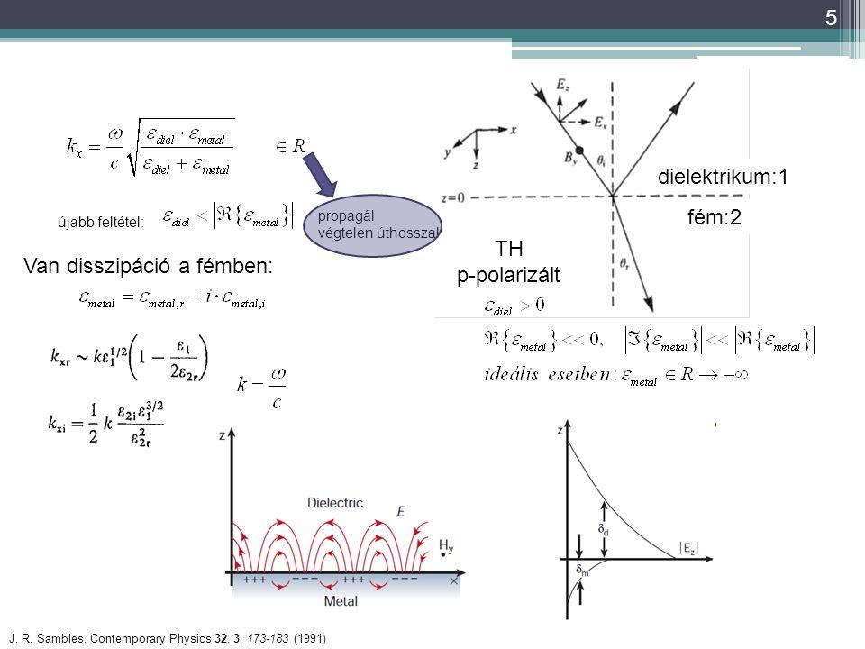 5 TH p-polarizált fém:2 dielektrikum:1 újabb feltétel: Van disszipáció a fémben: propagál végtelen úthosszal J. R. Sambles, Contemporary Physics 32, 3
