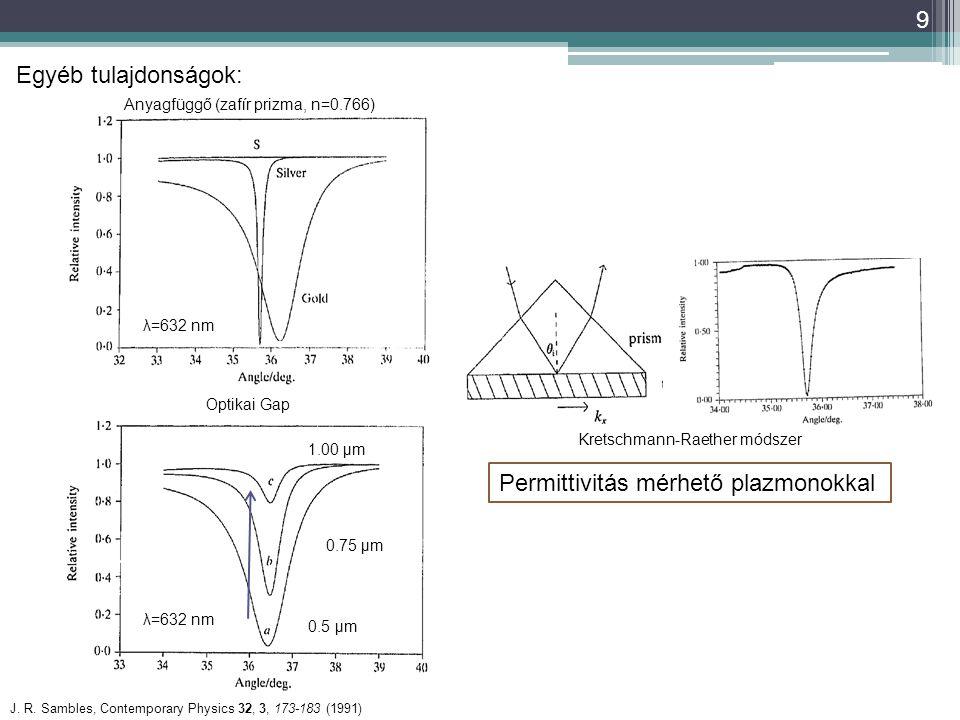 9 Egyéb tulajdonságok: J. R. Sambles, Contemporary Physics 32, 3, 173-183 (1991) Kretschmann-Raether módszer Anyagfüggő (zafír prizma, n=0.766) Optika