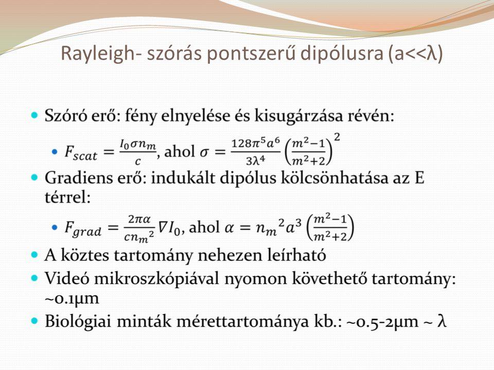 Rayleigh- szórás pontszerű dipólusra (a<<λ) A bejövő Gauss nyalábból enyhén levágják a peremet a lencse apertúrával a jobb hatékonyság érdekében. 1/e