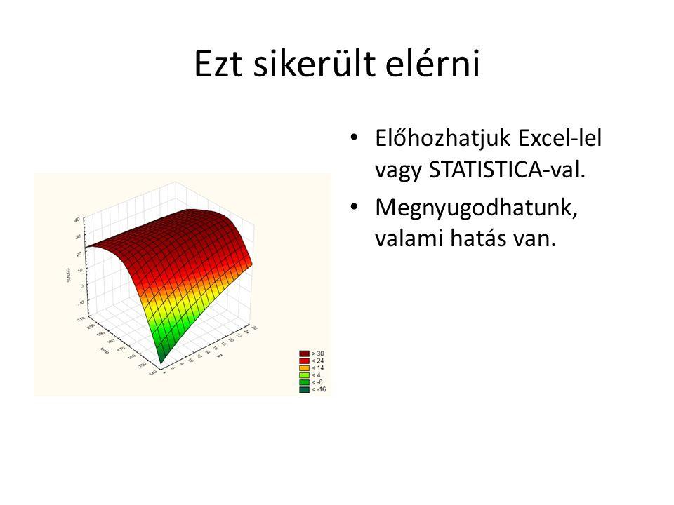 Ezt sikerült elérni Előhozhatjuk Excel-lel vagy STATISTICA-val. Megnyugodhatunk, valami hatás van.