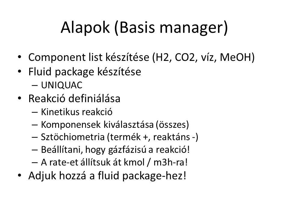 Alapok (Basis manager) Component list készítése (H2, CO2, víz, MeOH) Fluid package készítése – UNIQUAC Reakció definiálása – Kinetikus reakció – Komponensek kiválasztása (összes) – Sztöchiometria (termék +, reaktáns -) – Beállítani, hogy gázfázisú a reakció.
