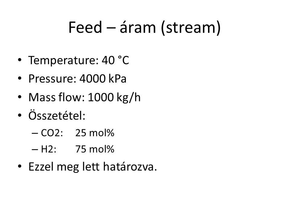 Feed – áram (stream) Temperature: 40 °C Pressure: 4000 kPa Mass flow: 1000 kg/h Összetétel: – CO2:25 mol% – H2:75 mol% Ezzel meg lett határozva.