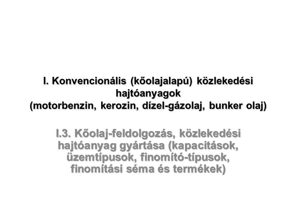 I. Konvencionális (kőolajalapú) közlekedési hajtóanyagok (motorbenzin, kerozin, dízel-gázolaj, bunker olaj) I.3. Kőolaj-feldolgozás, közlekedési hajtó