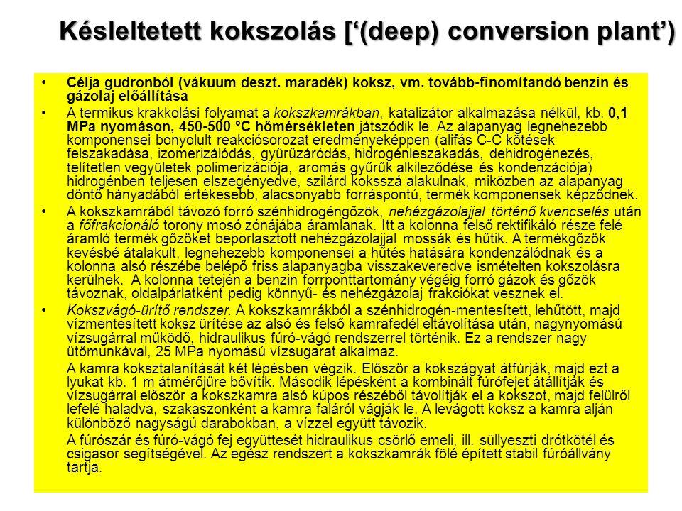 Késleltetett kokszolás ['(deep) conversion plant') Célja gudronból (vákuum deszt. maradék) koksz, vm. tovább-finomítandó benzin és gázolaj előállítása