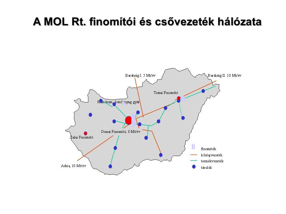 A MOL Rt. finomítói és csővezeték hálózata